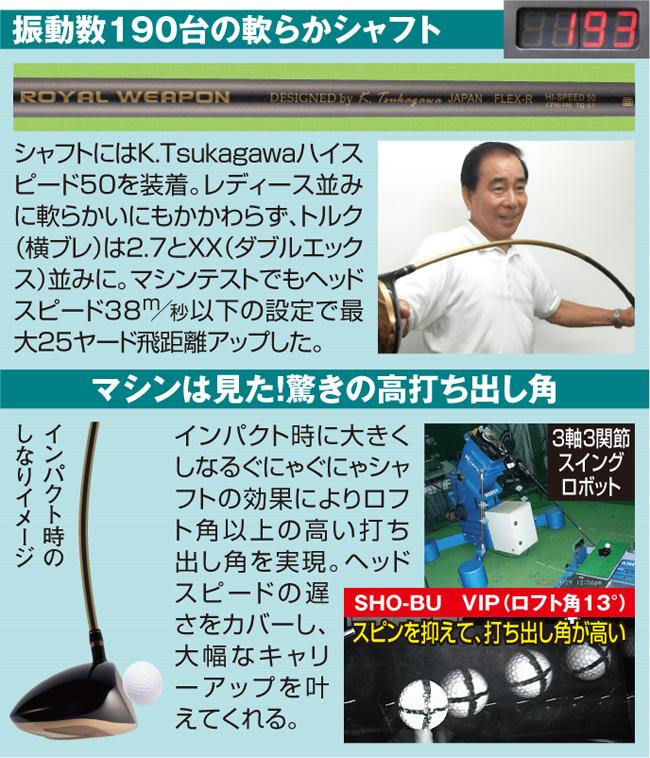 ロイヤルウェポン SHO-BU(勝負)プレミアムVIPドライバー画像3