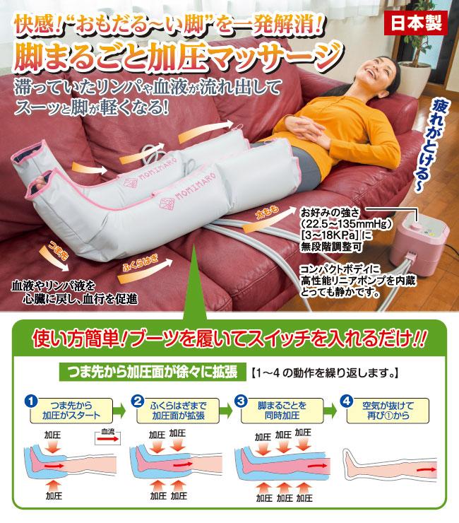 もみまろの足全体を包み込む加圧方法、仕組み