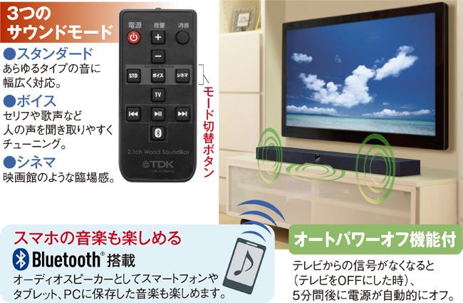 TDK テレビ用木製スピーカー画像2