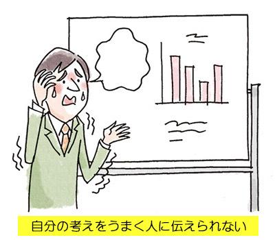 役者脳(コミュニケーショントレーニング)講座 実践後イメージ